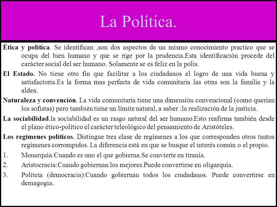 Ética y política.