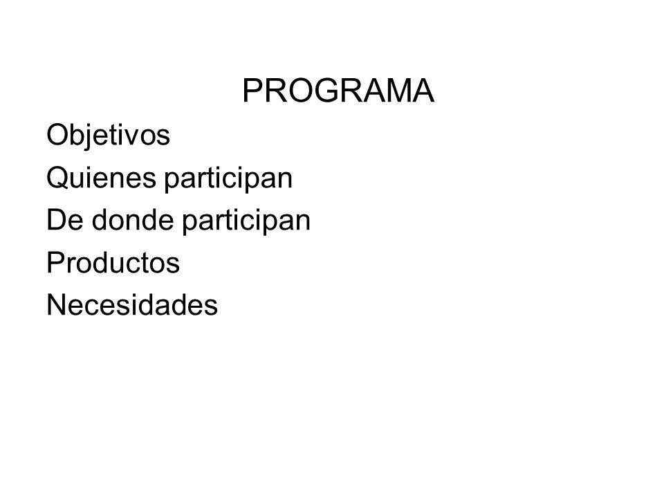 PROGRAMA Objetivos Quienes participan De donde participan Productos Necesidades