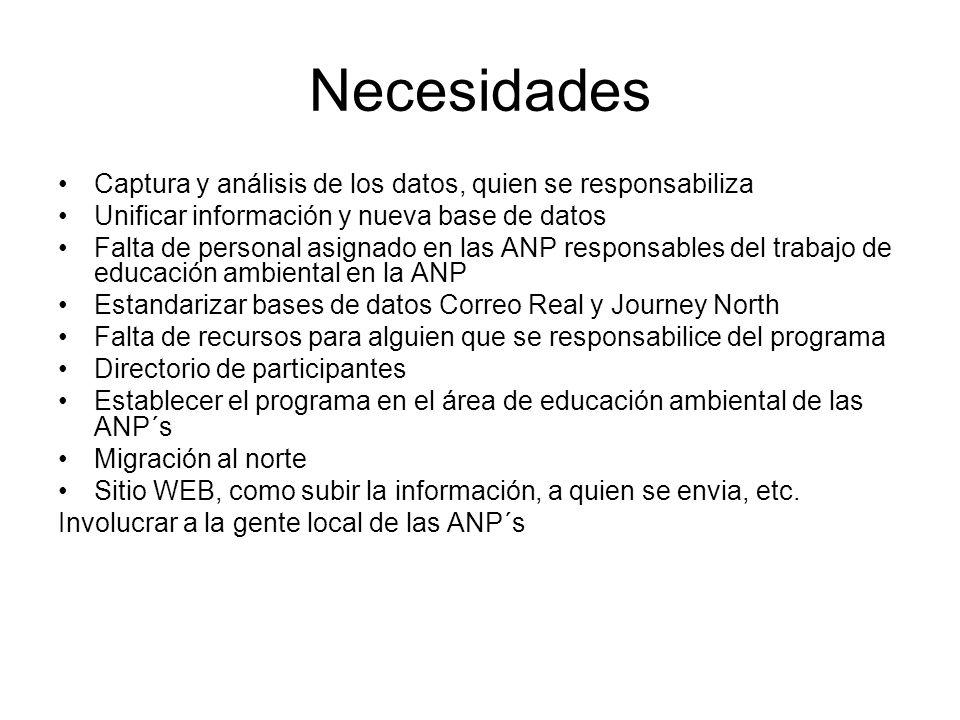 Necesidades Captura y análisis de los datos, quien se responsabiliza Unificar información y nueva base de datos Falta de personal asignado en las ANP