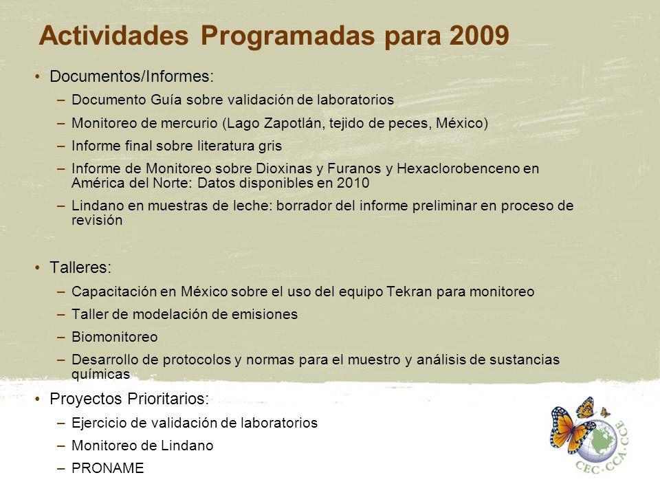 Actividades Programadas para 2009 Documentos/Informes: –Documento Guía sobre validación de laboratorios –Monitoreo de mercurio (Lago Zapotlán, tejido