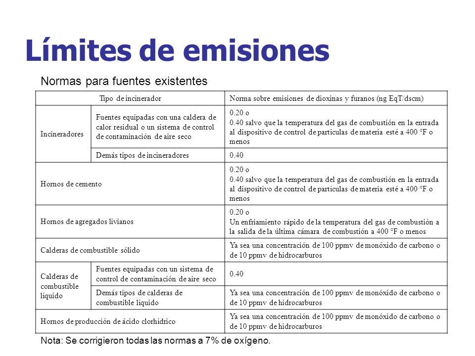 Límites de emisiones Normas para fuentes existentes Nota: Se corrigieron todas las normas a 7% de oxígeno. Tipo de incineradorNorma sobre emisiones de