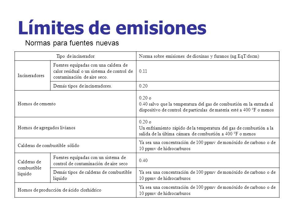 Límites de emisiones Normas para fuentes nuevas Tipo de incineradorNorma sobre emisiones de dioxinas y furanos (ng EqT/dscm) Incineradores Fuentes equ