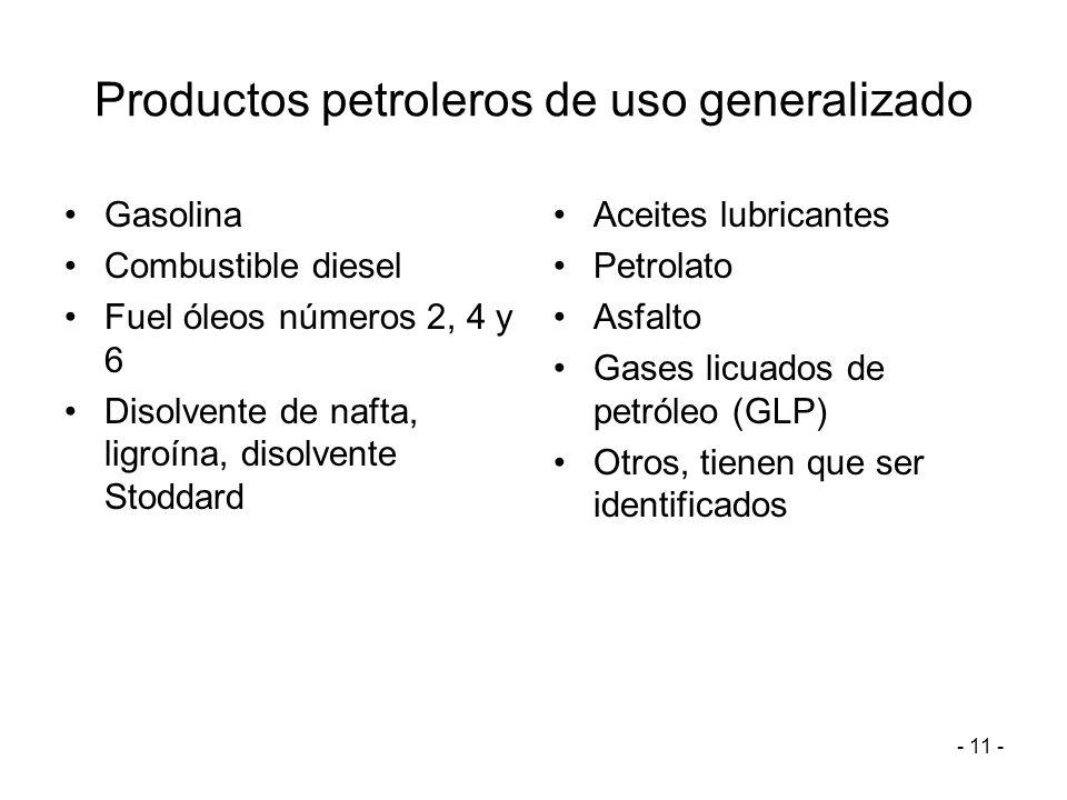 - 11 - Productos petroleros de uso generalizado Gasolina Combustible diesel Fuel óleos números 2, 4 y 6 Disolvente de nafta, ligroína, disolvente Stod
