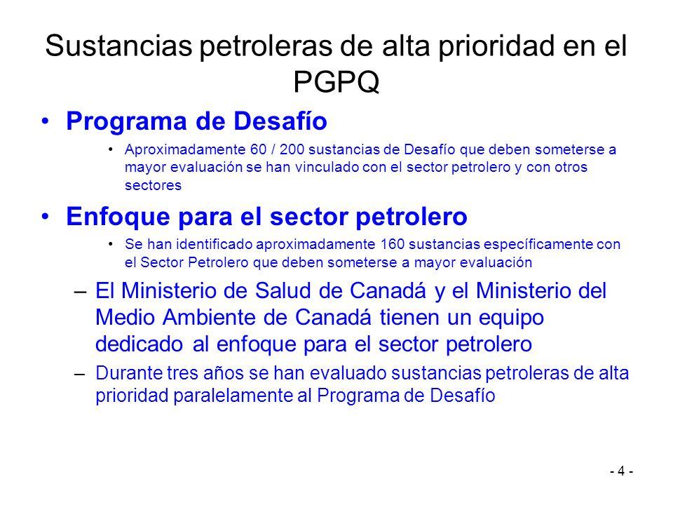 - 4 - Sustancias petroleras de alta prioridad en el PGPQ Programa de Desafío Aproximadamente 60 / 200 sustancias de Desafío que deben someterse a mayo
