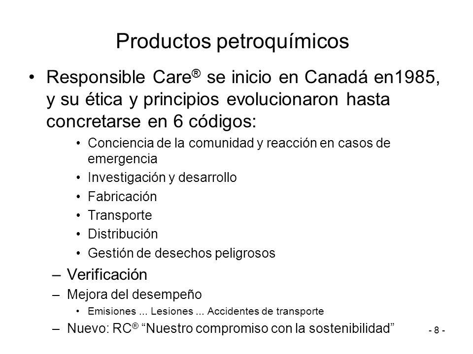 - 8 - Productos petroquímicos Responsible Care ® se inicio en Canadá en1985, y su ética y principios evolucionaron hasta concretarse en 6 códigos: Con