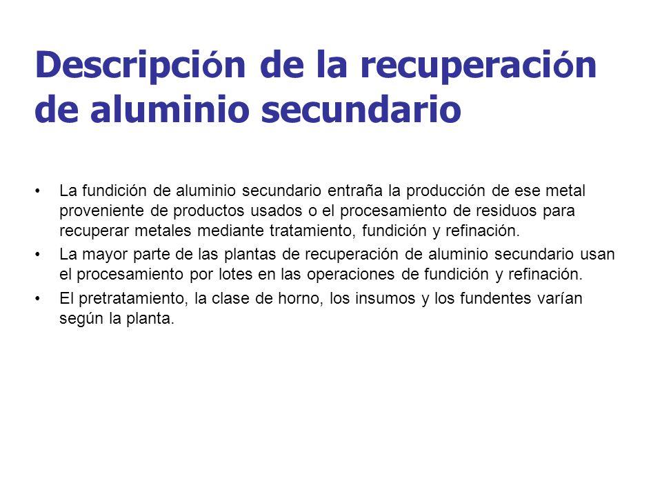 Descripci ó n de la recuperaci ó n de aluminio secundario La fundición de aluminio secundario entraña la producción de ese metal proveniente de produc