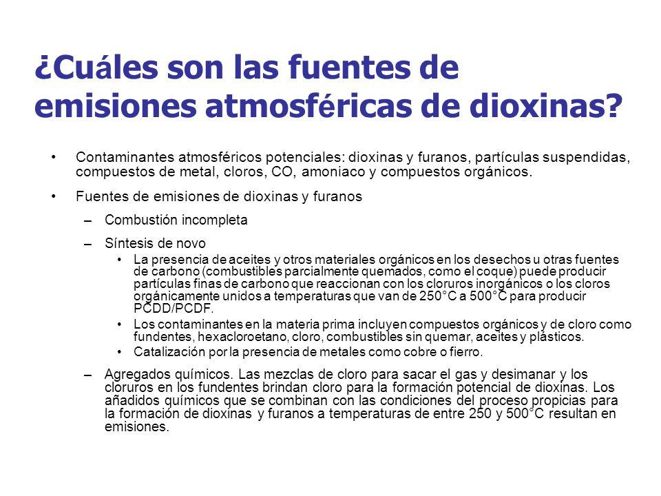 ¿Cu á les son las fuentes de emisiones atmosf é ricas de dioxinas? Contaminantes atmosféricos potenciales: dioxinas y furanos, partículas suspendidas,