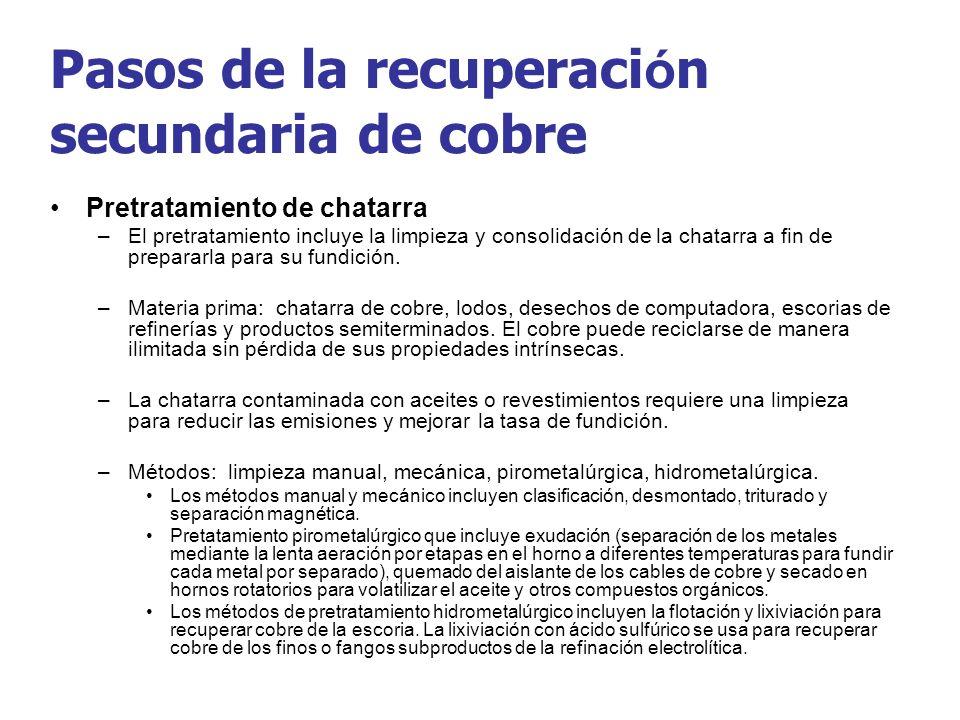 Pasos de la recuperaci ó n secundaria de cobre Pretratamiento de chatarra –El pretratamiento incluye la limpieza y consolidación de la chatarra a fin