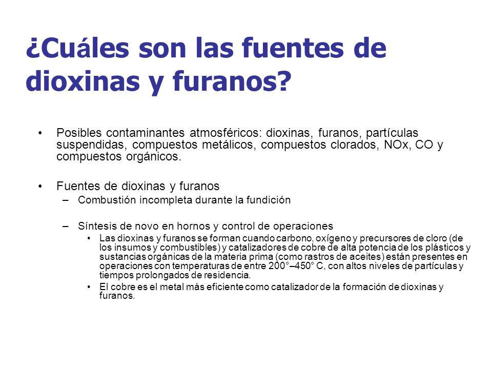 ¿Cu á les son las fuentes de dioxinas y furanos? Posibles contaminantes atmosféricos: dioxinas, furanos, partículas suspendidas, compuestos metálicos,