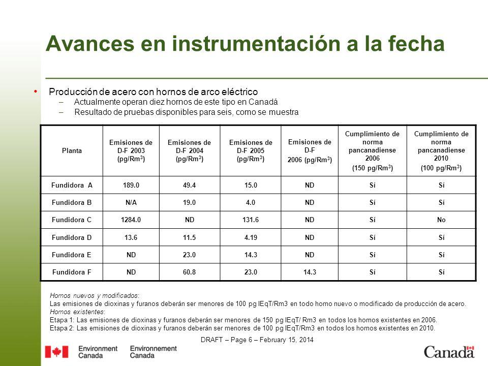 DRAFT – Page 6 – February 15, 2014 Avances en instrumentación a la fecha Producción de acero con hornos de arco eléctrico –Actualmente operan diez hornos de este tipo en Canadá –Resultado de pruebas disponibles para seis, como se muestra Planta Emisiones de D-F 2003 (pg/Rm 3 ) Emisiones de D-F 2004 (pg/Rm 3 ) Emisiones de D-F 2005 (pg/Rm 3 ) Emisiones de D-F 2006 (pg/Rm 3 ) Cumplimiento de norma pancanadiense 2006 (150 pg/Rm 3 ) Cumplimiento de norma pancanadiense 2010 (100 pg/Rm 3 ) Fundidora A189.049.415.0NDSíSíSíSí Fundidora BN/A19.04.0NDSíSíSíSí Fundidora C1284.0ND131.6NDSíSíNo Fundidora D13.611.54.19NDSíSíSíSí Fundidora END23.014.3NDSíSíSíSí Fundidora FND60.823.014.3SíSíSíSí Hornos nuevos y modificados: Las emisiones de dioxinas y furanos deberán ser menores de 100 pg IEqT/Rm3 en todo horno nuevo o modificado de producción de acero.
