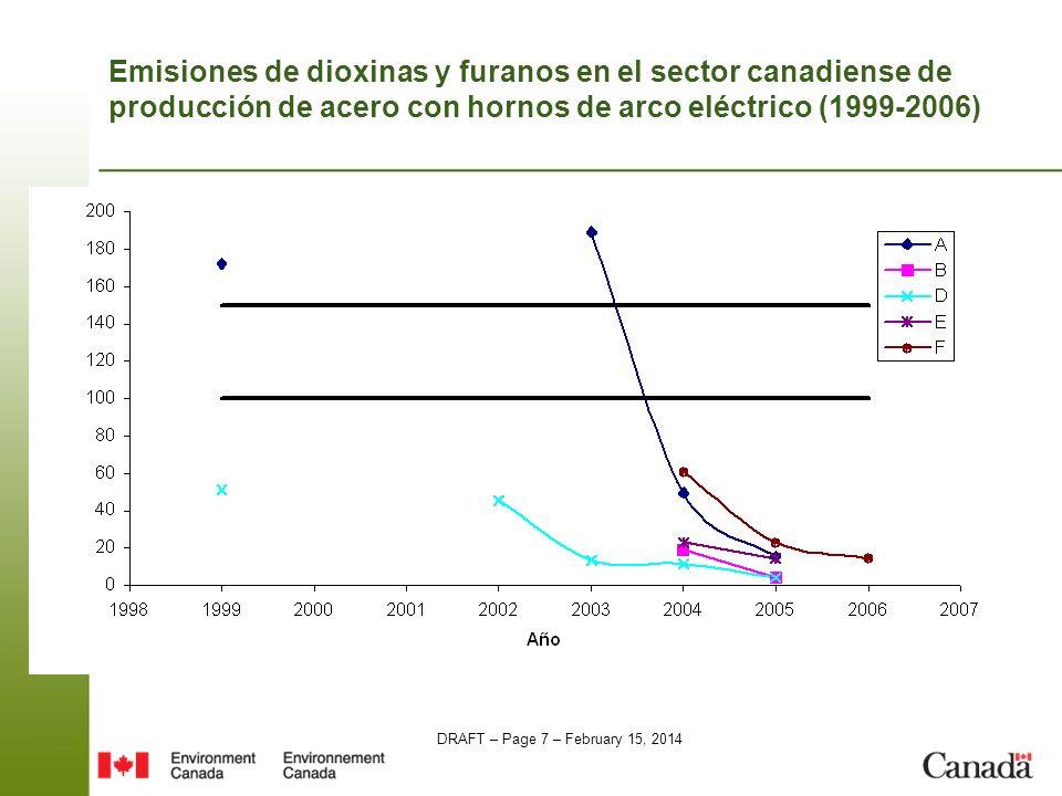 DRAFT – Page 7 – February 15, 2014 Emisiones de dioxinas y furanos en el sector canadiense de producción de acero con hornos de arco eléctrico (1999-2006)