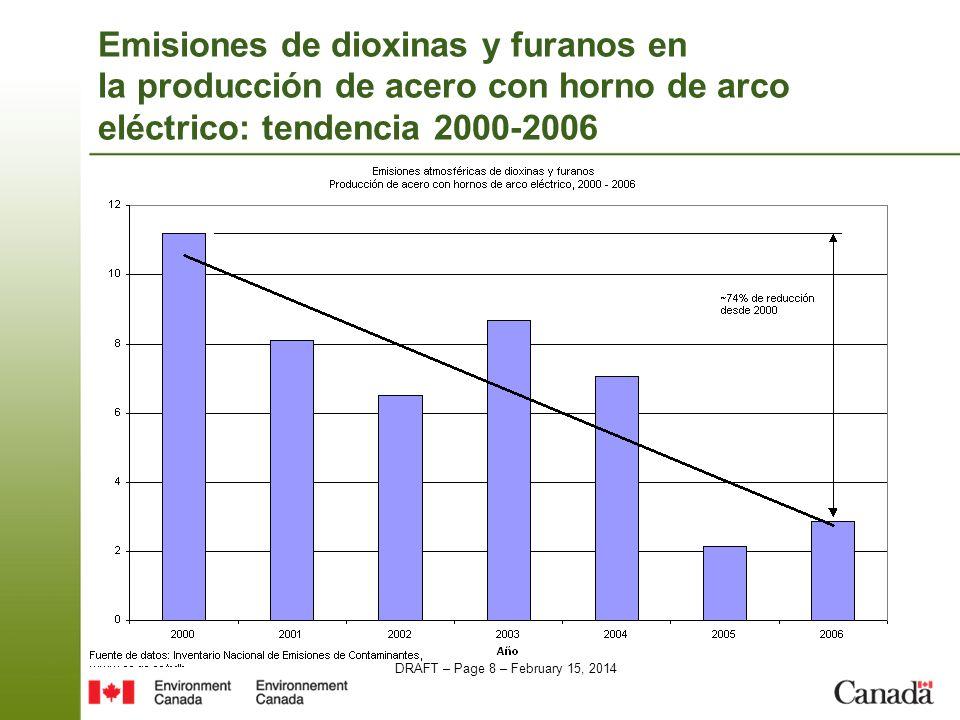 DRAFT – Page 8 – February 15, 2014 Emisiones de dioxinas y furanos en la producción de acero con horno de arco eléctrico: tendencia 2000-2006