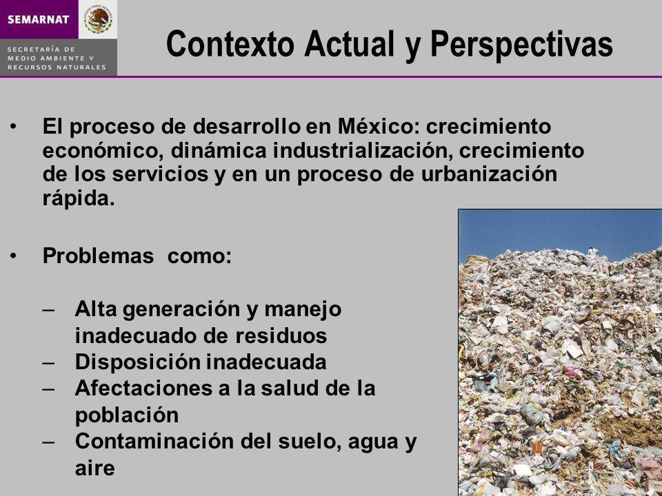 Contexto Actual y Perspectivas El proceso de desarrollo en México: crecimiento económico, dinámica industrialización, crecimiento de los servicios y e