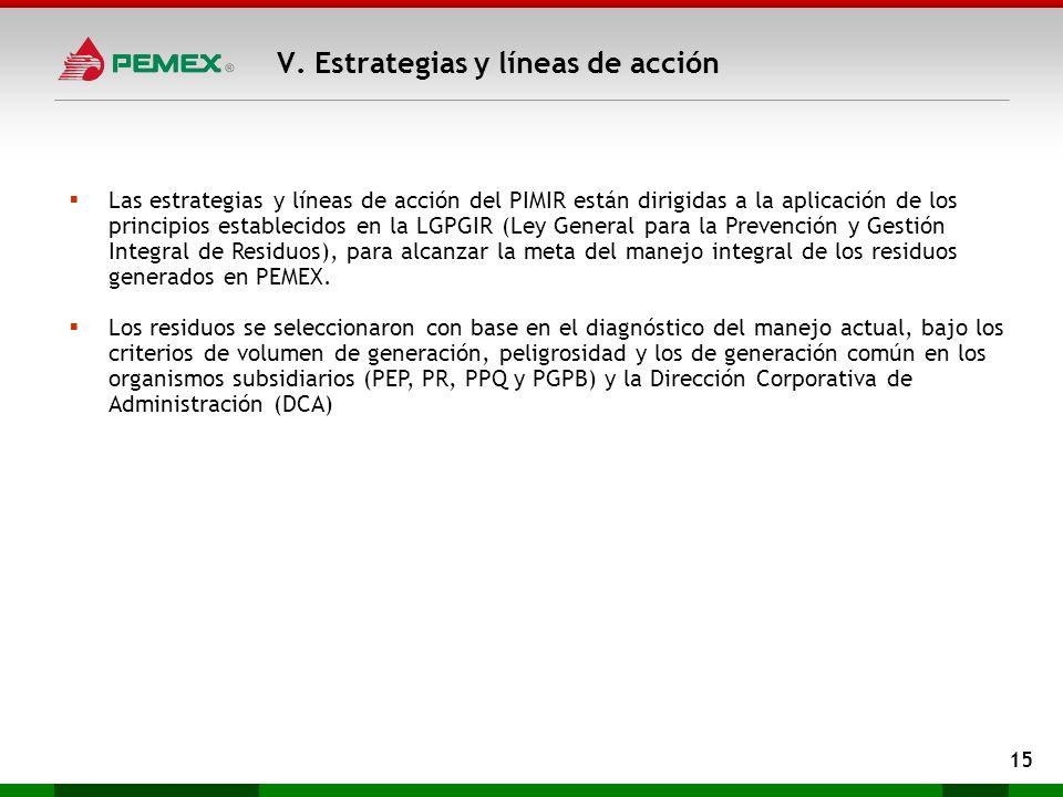V. Estrategias y líneas de acción 15 Las estrategias y líneas de acción del PIMIR están dirigidas a la aplicación de los principios establecidos en la
