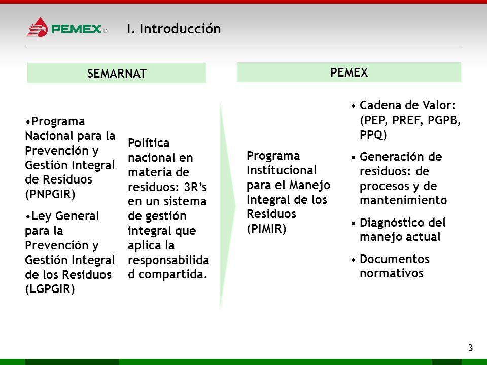 I. Introducción 3 Programa Nacional para la Prevención y Gestión Integral de Residuos (PNPGIR) Ley General para la Prevención y Gestión Integral de lo