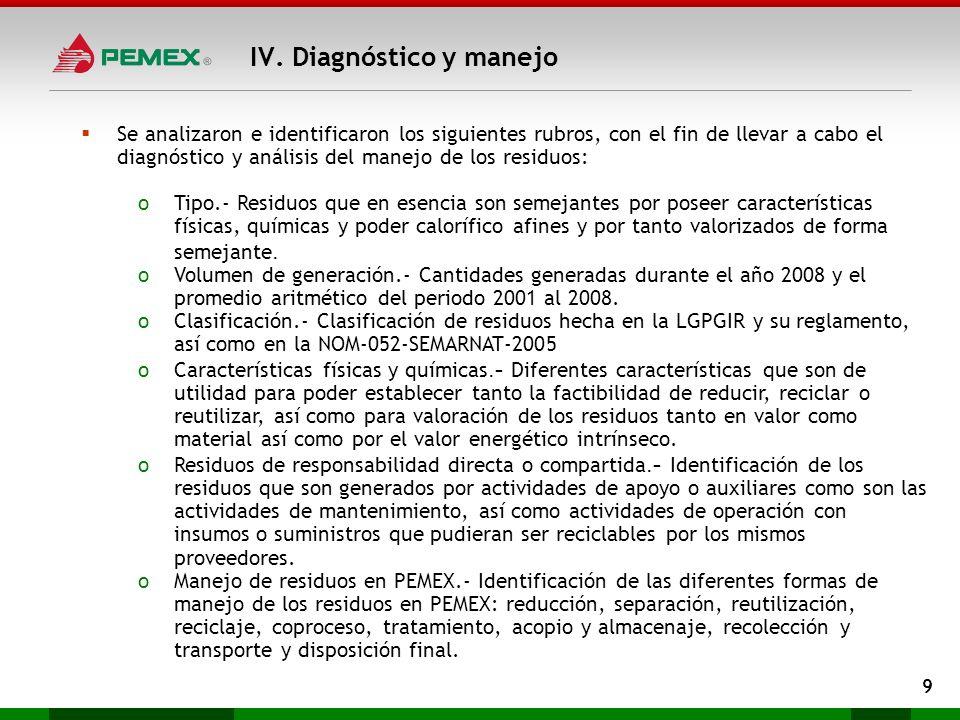 Se analizaron e identificaron los siguientes rubros, con el fin de llevar a cabo el diagnóstico y análisis del manejo de los residuos: oTipo.- Residuo