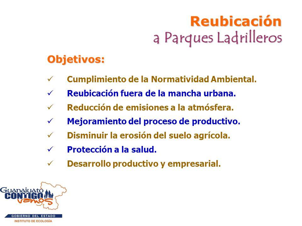 Objetivos: Cumplimiento de la Normatividad Ambiental. Reubicación fuera de la mancha urbana. Reducción de emisiones a la atmósfera. Mejoramiento del p