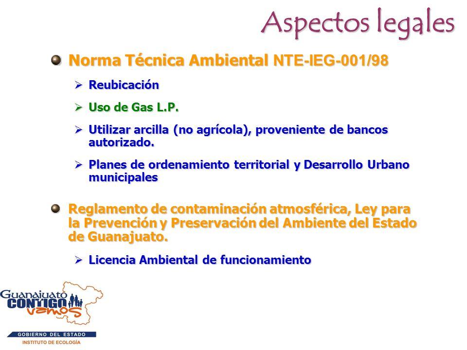 Aspectos legales Norma Técnica Ambiental NTE-IEG-001/98 Reubicación Reubicación Uso de Gas L.P. Uso de Gas L.P. Utilizar arcilla (no agrícola), proven