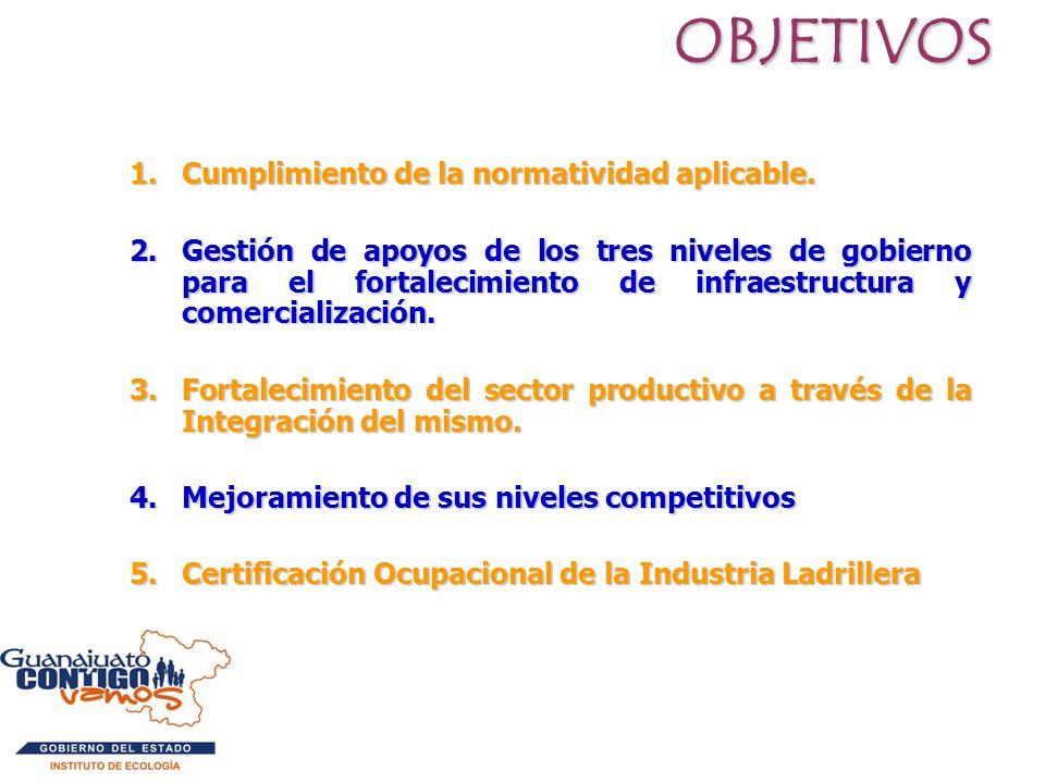 OBJETIVOS 1.Cumplimiento de la normatividad aplicable. 2.Gestión de apoyos de los tres niveles de gobierno para el fortalecimiento de infraestructura