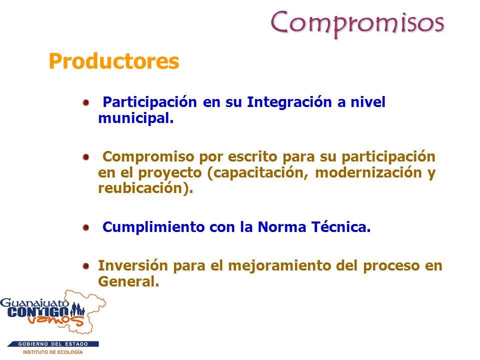 Productores Participación en su Integración a nivel municipal. Compromiso por escrito para su participación en el proyecto (capacitación, modernizació