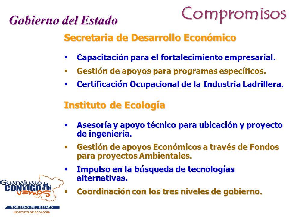 Compromisos Secretaria de Desarrollo Económico Capacitación para el fortalecimiento empresarial. Gestión de apoyos para programas específicos. Certifi