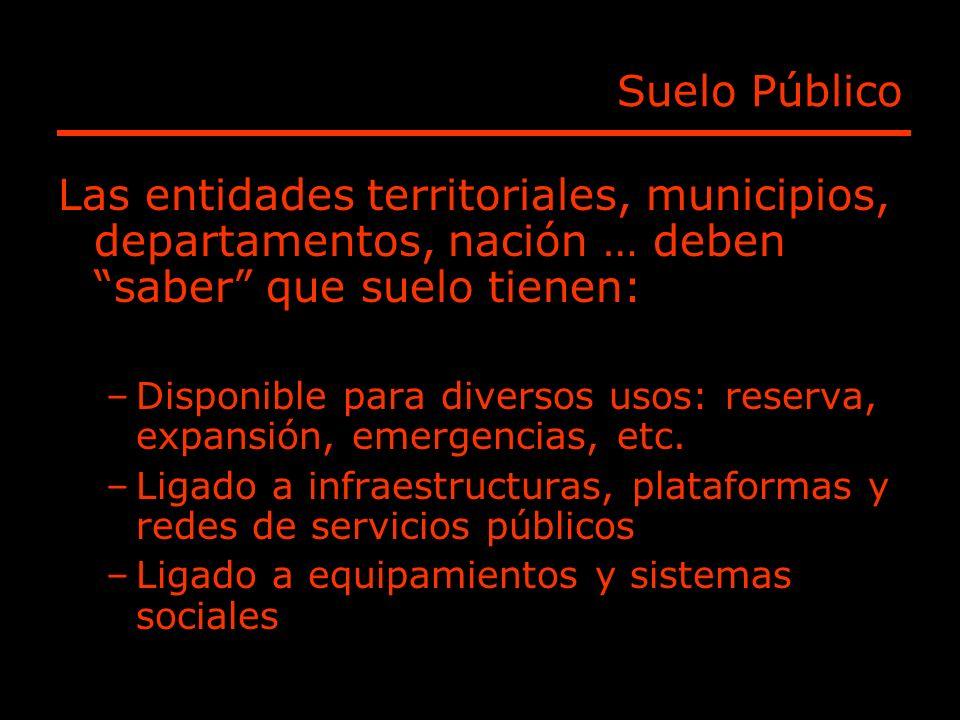 Suelo Público Las entidades territoriales, municipios, departamentos, nación … deben saber que suelo tienen: –Disponible para diversos usos: reserva,