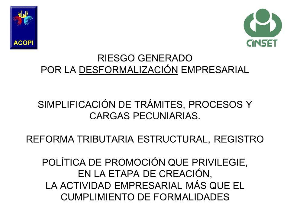 RIESGO GENERADO POR LA DESFORMALIZACIÓN EMPRESARIAL SIMPLIFICACIÓN DE TRÁMITES, PROCESOS Y CARGAS PECUNIARIAS. REFORMA TRIBUTARIA ESTRUCTURAL, REGISTR