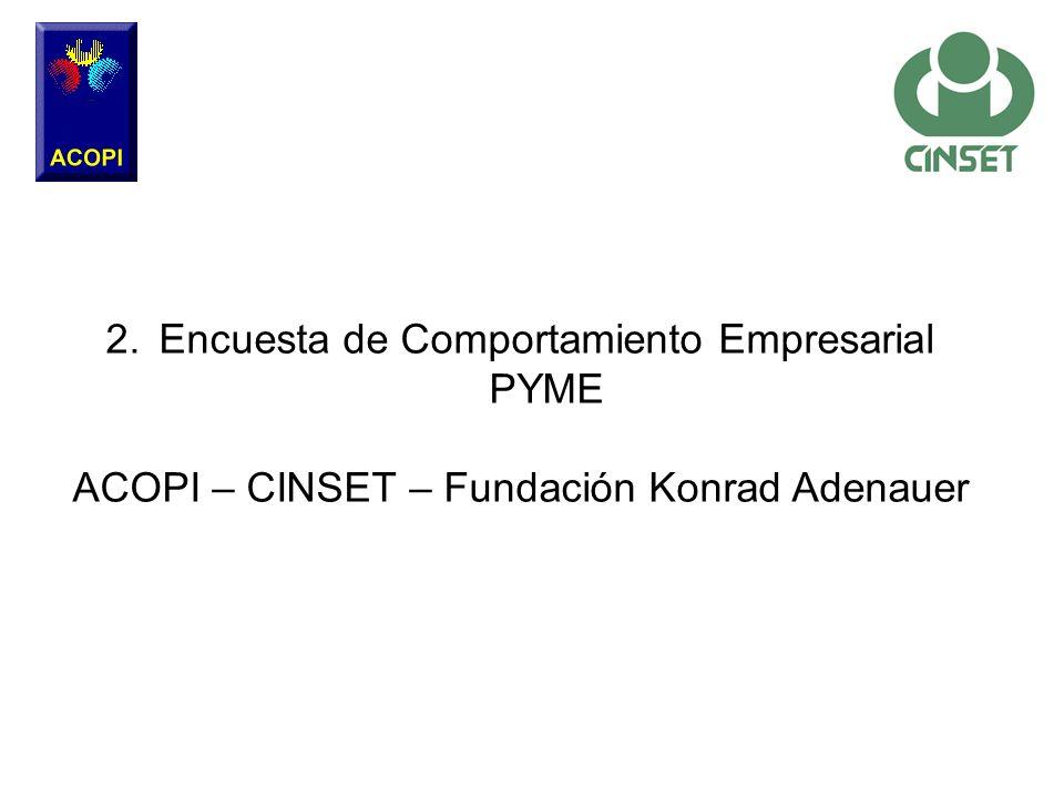 2.Encuesta de Comportamiento Empresarial PYME ACOPI – CINSET – Fundación Konrad Adenauer