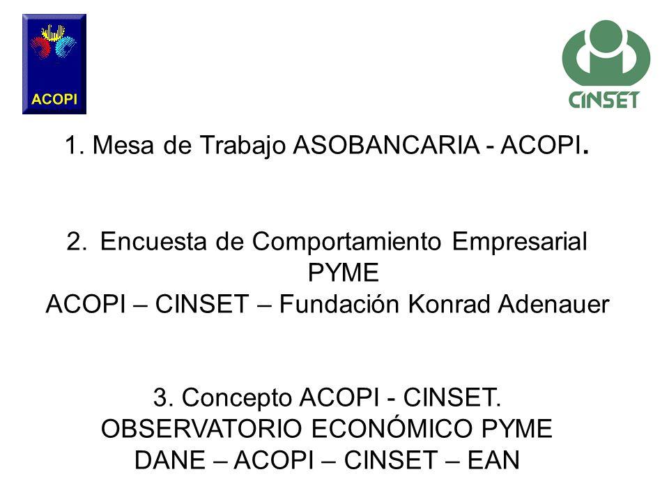 1. Mesa de Trabajo ASOBANCARIA - ACOPI. 2.Encuesta de Comportamiento Empresarial PYME ACOPI – CINSET – Fundación Konrad Adenauer 3. Concepto ACOPI - C