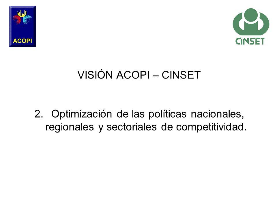 VISIÓN ACOPI – CINSET 2. Optimización de las políticas nacionales, regionales y sectoriales de competitividad.