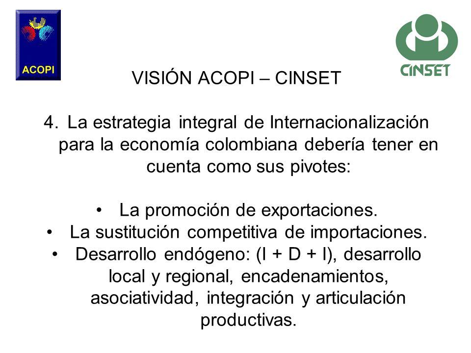 VISIÓN ACOPI – CINSET 4.La estrategia integral de Internacionalización para la economía colombiana debería tener en cuenta como sus pivotes: La promoc