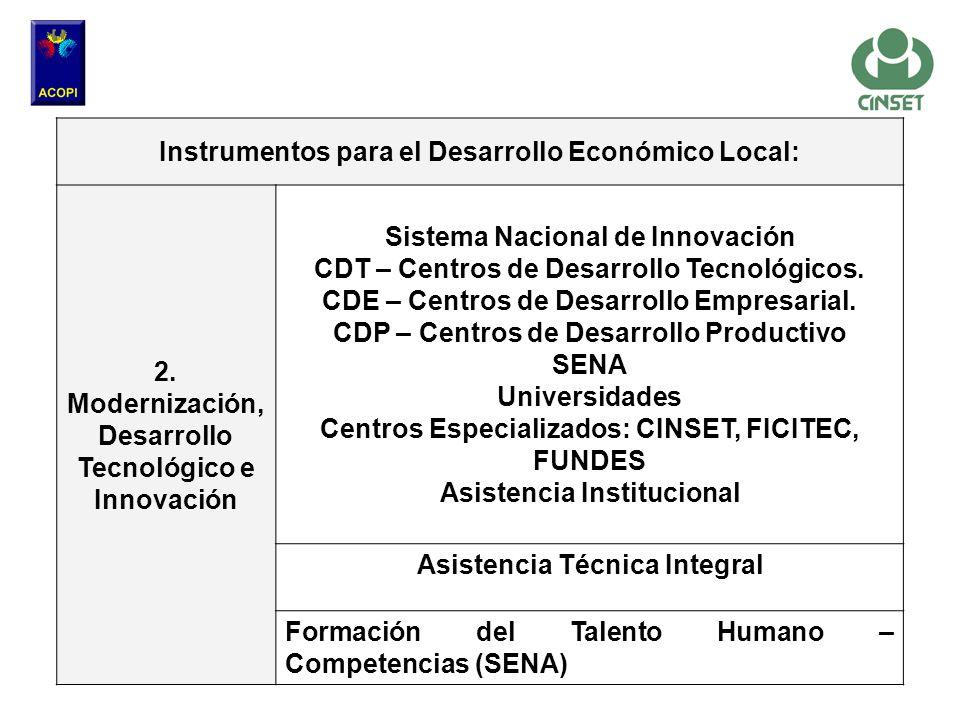 Instrumentos para el Desarrollo Económico Local: 2. Modernización, Desarrollo Tecnológico e Innovación Sistema Nacional de Innovación CDT – Centros de
