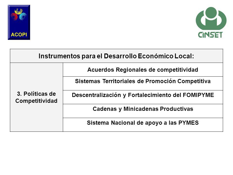 Instrumentos para el Desarrollo Económico Local: 3. Políticas de Competitividad Acuerdos Regionales de competitividad Sistemas Territoriales de Promoc