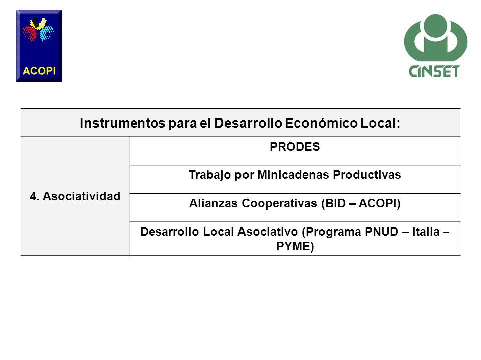 Instrumentos para el Desarrollo Económico Local: 4. Asociatividad PRODES Trabajo por Minicadenas Productivas Alianzas Cooperativas (BID – ACOPI) Desar