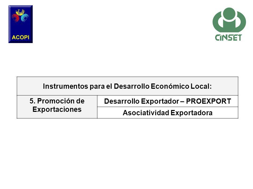 Instrumentos para el Desarrollo Económico Local: 5. Promoción de Exportaciones Desarrollo Exportador – PROEXPORT Asociatividad Exportadora