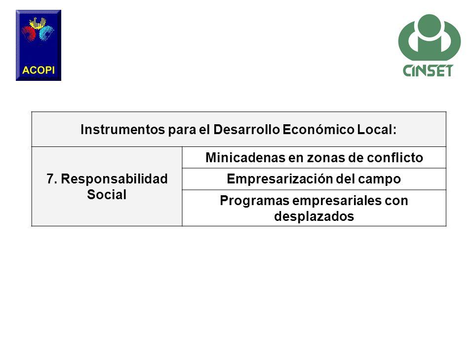 Instrumentos para el Desarrollo Económico Local: 7. Responsabilidad Social Minicadenas en zonas de conflicto Empresarización del campo Programas empre