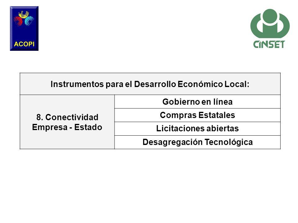 Instrumentos para el Desarrollo Económico Local: 8. Conectividad Empresa - Estado Gobierno en línea Compras Estatales Licitaciones abiertas Desagregac