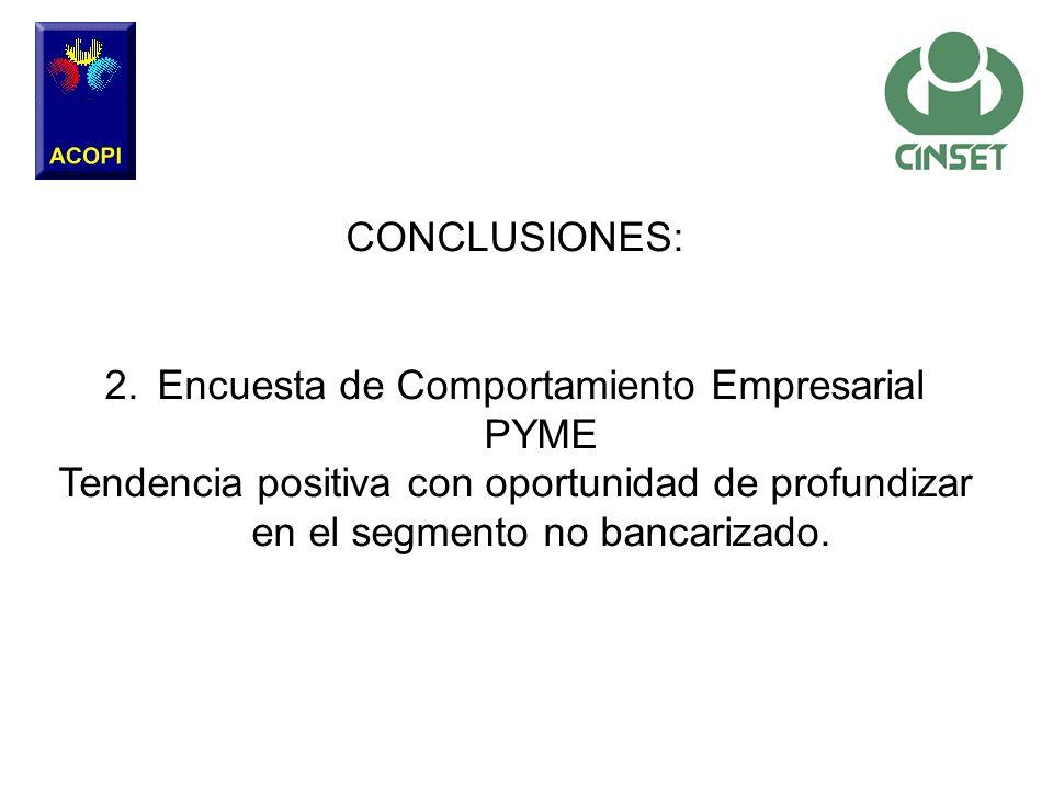 CONCLUSIONES: 2.Encuesta de Comportamiento Empresarial PYME Tendencia positiva con oportunidad de profundizar en el segmento no bancarizado.