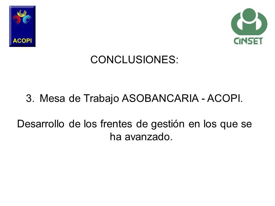 CONCLUSIONES: 3.Mesa de Trabajo ASOBANCARIA - ACOPI. Desarrollo de los frentes de gestión en los que se ha avanzado.