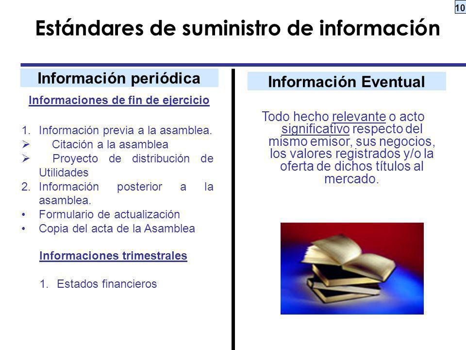 10 Estándares de suministro de información Información periódica Informaciones de fin de ejercicio 1.Información previa a la asamblea. Citación a la a