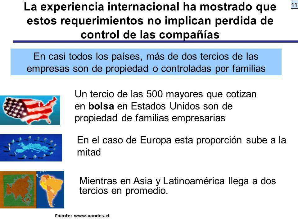 11 La experiencia internacional ha mostrado que estos requerimientos no implican perdida de control de las compañías En casi todos los países, más de