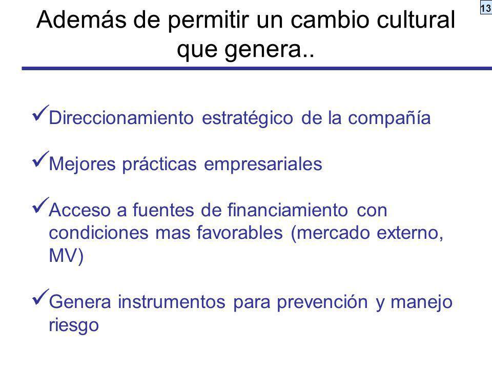 13 Además de permitir un cambio cultural que genera.. Direccionamiento estratégico de la compañía Mejores prácticas empresariales Acceso a fuentes de
