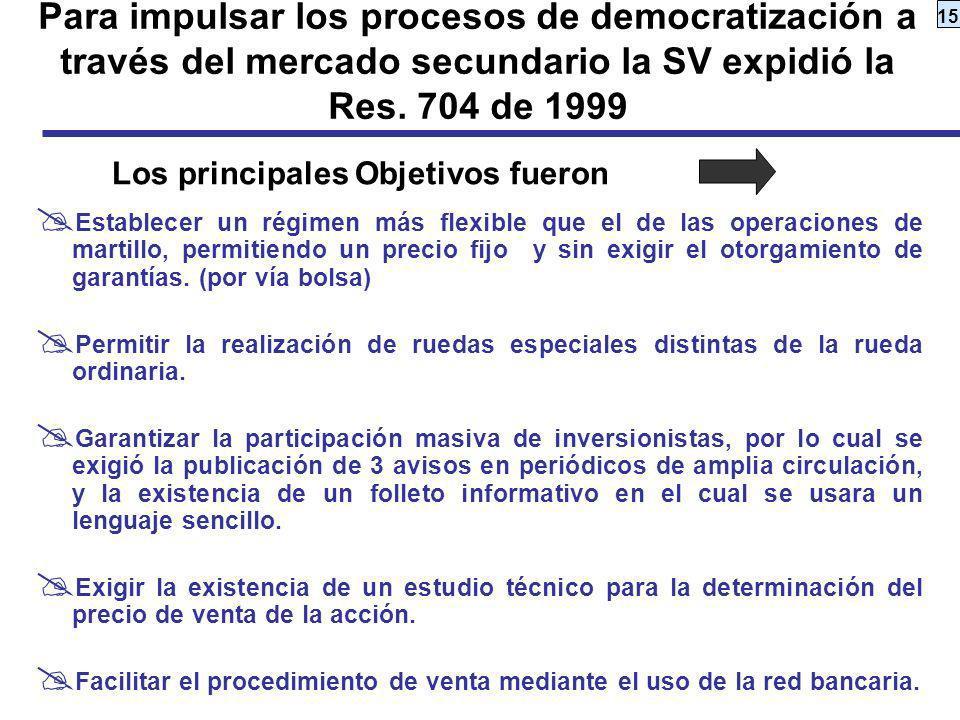 15 Para impulsar los procesos de democratización a través del mercado secundario la SV expidió la Res. 704 de 1999 Establecer un régimen más flexible