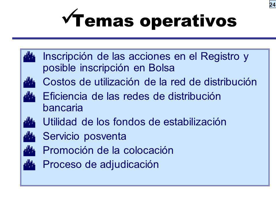24 Temas operativos Inscripción de las acciones en el Registro y posible inscripción en Bolsa Costos de utilización de la red de distribución Eficienc