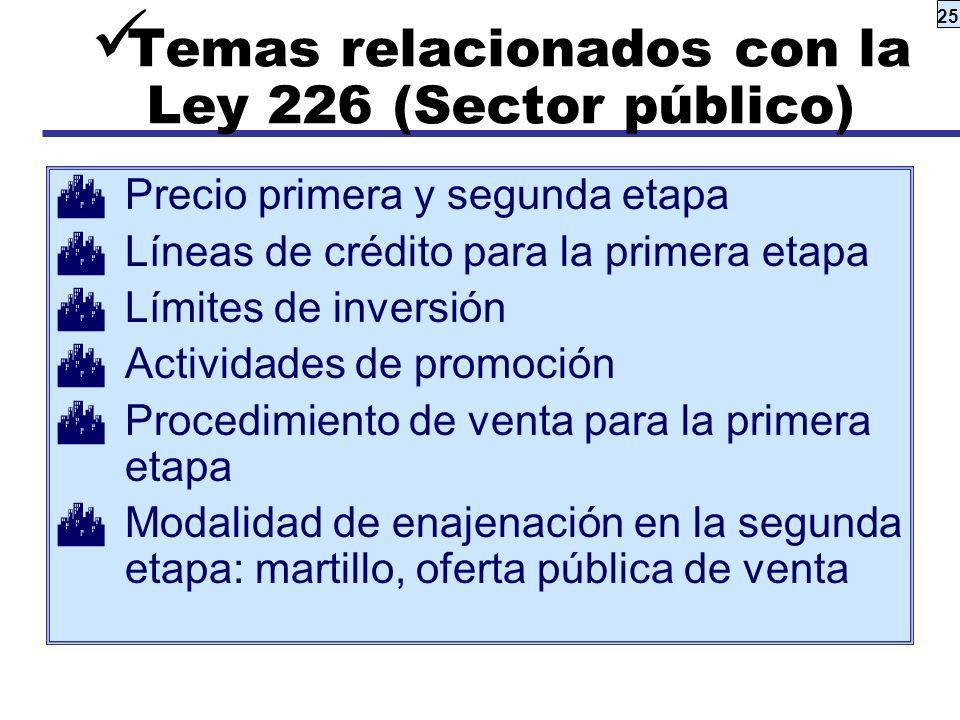 25 Temas relacionados con la Ley 226 (Sector público) Precio primera y segunda etapa Líneas de crédito para la primera etapa Límites de inversión Acti