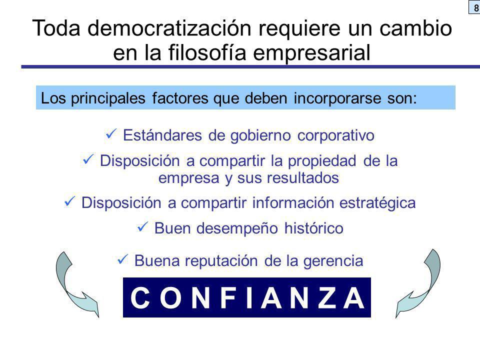 8 Toda democratización requiere un cambio en la filosofía empresarial C O N F I A N Z A Estándares de gobierno corporativo Disposición a compartir la