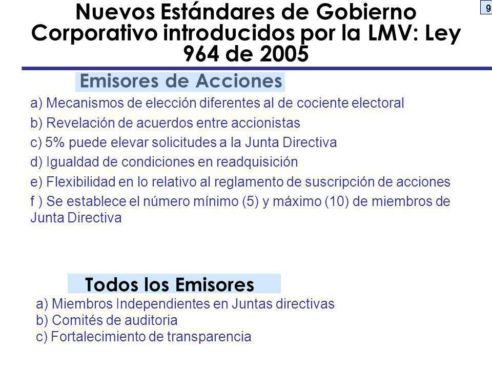 10 Estándares de suministro de información Información periódica Informaciones de fin de ejercicio 1.Información previa a la asamblea.