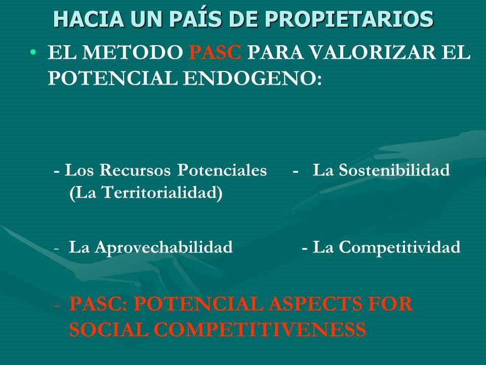HACIA UN PAÍS DE PROPIETARIOS EL METODO PASC PARA VALORIZAR EL POTENCIAL ENDOGENO: - Los Recursos Potenciales - La Sostenibilidad (La Territorialidad)