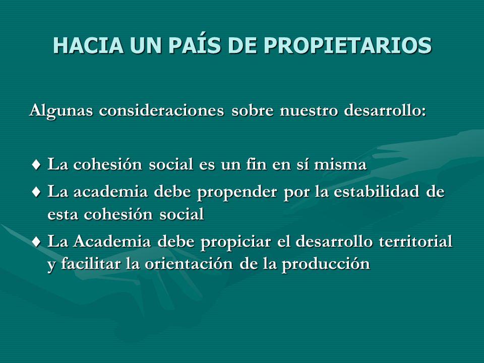 HACIA UN PAÍS DE PROPIETARIOS EL METODO PASC PARA VALORIZAR EL POTENCIAL ENDOGENO: - Los Recursos Potenciales - La Sostenibilidad (La Territorialidad) - -La Aprovechabilidad - La Competitividad - -PASC: POTENCIAL ASPECTS FOR SOCIAL COMPETITIVENESS