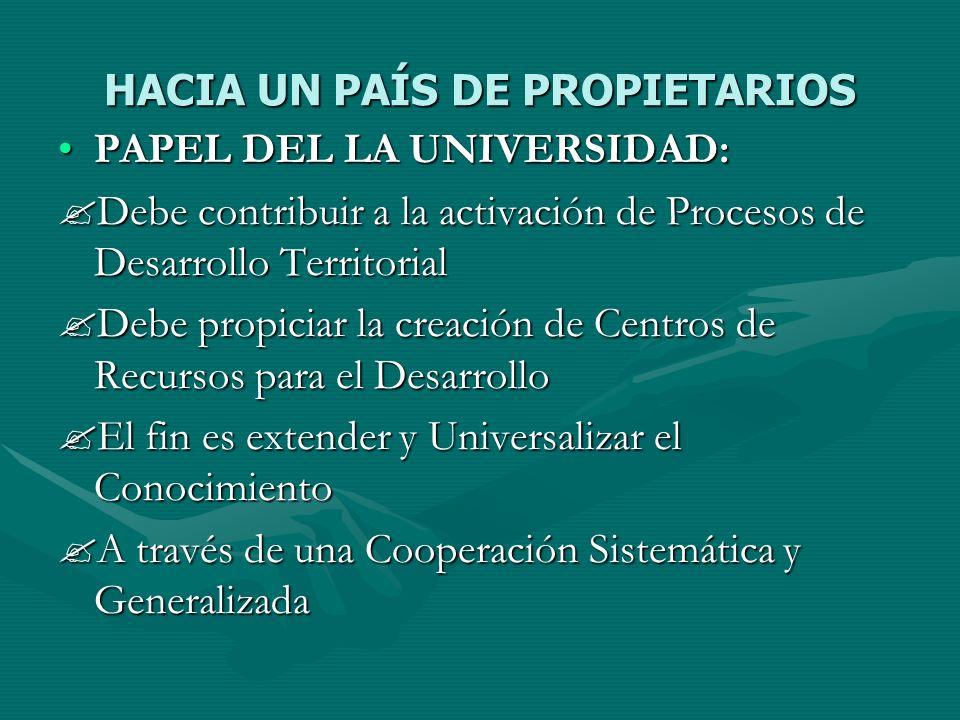 HACIA UN PAÍS DE PROPIETARIOS PAPEL DEL LA UNIVERSIDAD:PAPEL DEL LA UNIVERSIDAD: ?Debe contribuir a la activación de Procesos de Desarrollo Territoria